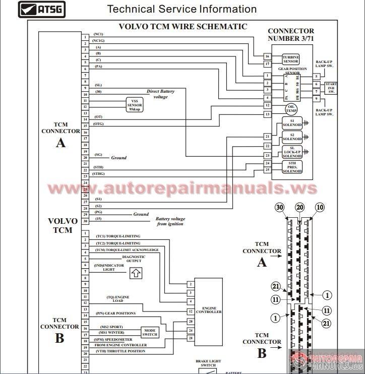 41te wiring diagram auto electrical wiring diagram u2022 rh 6weeks co uk