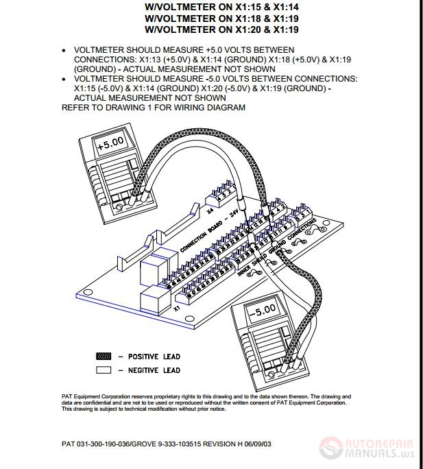 Keygen Autorepairmanuals Ws  Grove Crane At 422t Pat Ds350