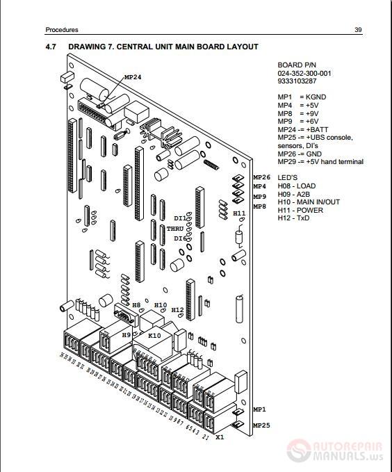 Grove Manual