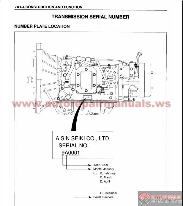 isuzu npr wiring diagram on transmission  isuzu  get free