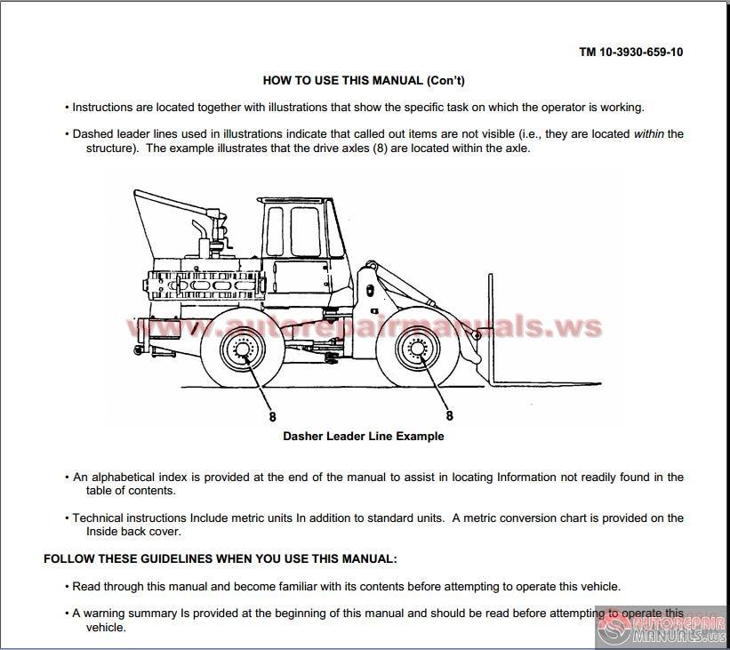John Deere M544e Forklift Truck Operator Manual
