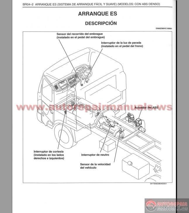 Keygen Autorepairmanuals Ws  Hino Series 500 Workshop Manual