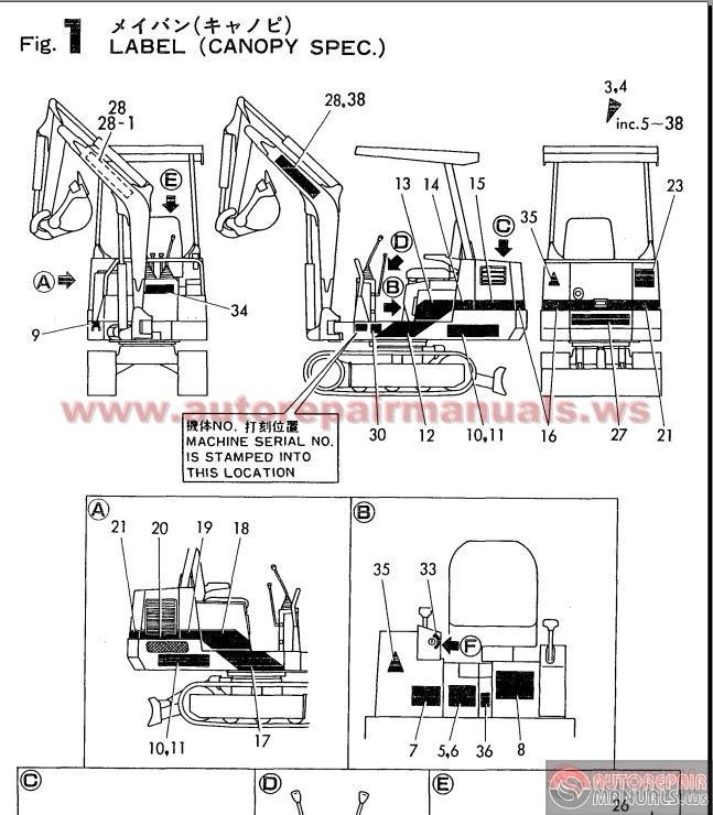 keygen autorepairmanuals ws  yanmar crawler backhoe model
