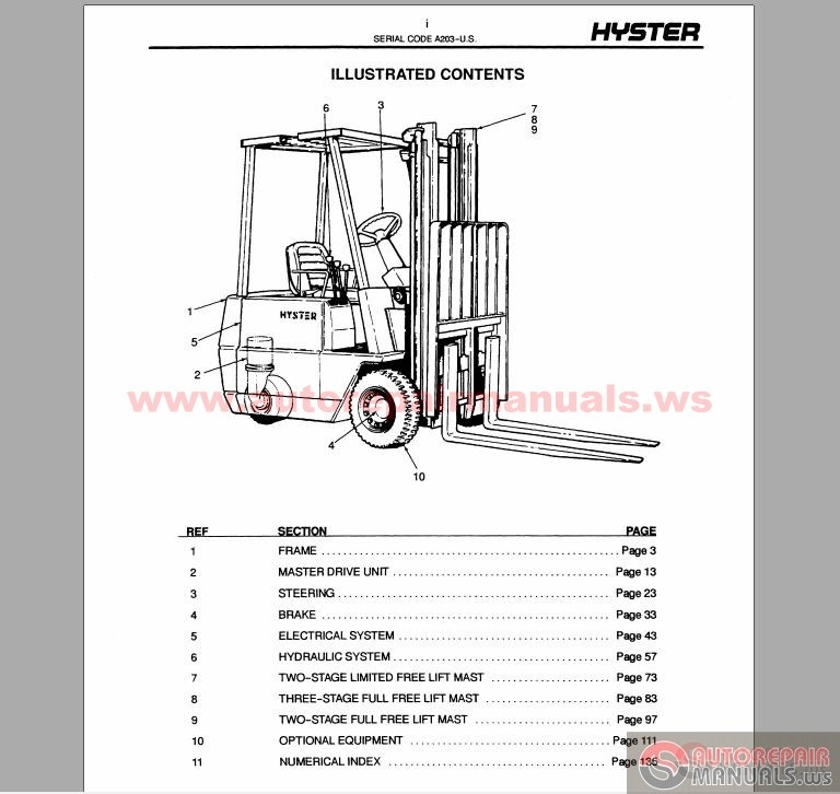 hyster forklift parts and service manual cd3