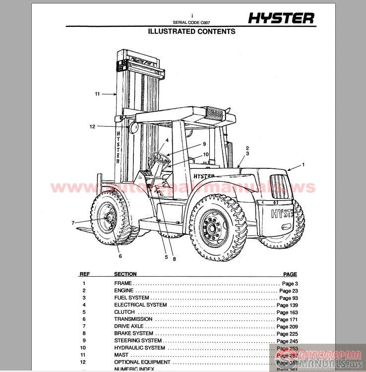 Atlet Forklift Manual
