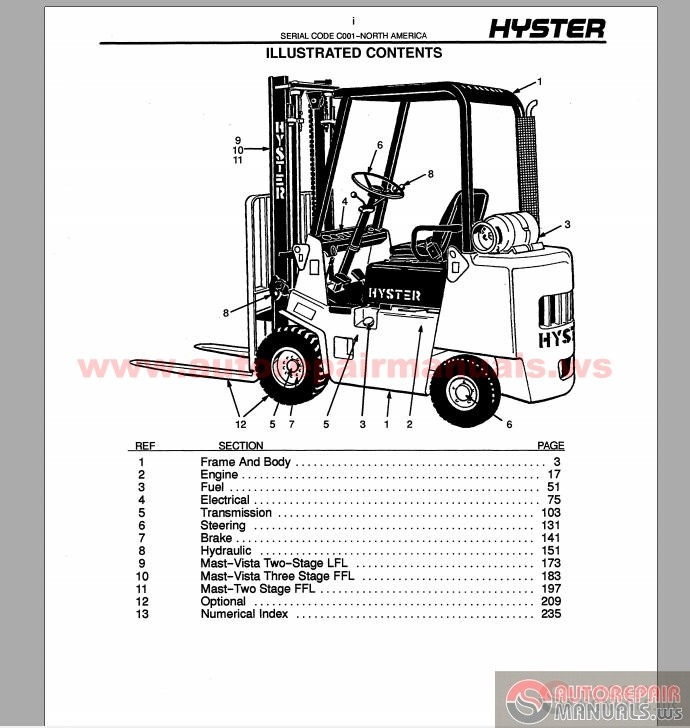 Kalmarf together with Doosan Full Manual furthermore Hyster Forklift Pdf Repair Manuals Download Wiring Diagram besides Linde Fork Lift Truck Spare Parts Repair 2012 FULL as well Hyster 50 Forklift Wiring Diagram. on toyota fork lift truck parts diagram