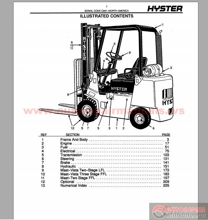 forklift parts diagram 28 images hyster forklift parts. Black Bedroom Furniture Sets. Home Design Ideas