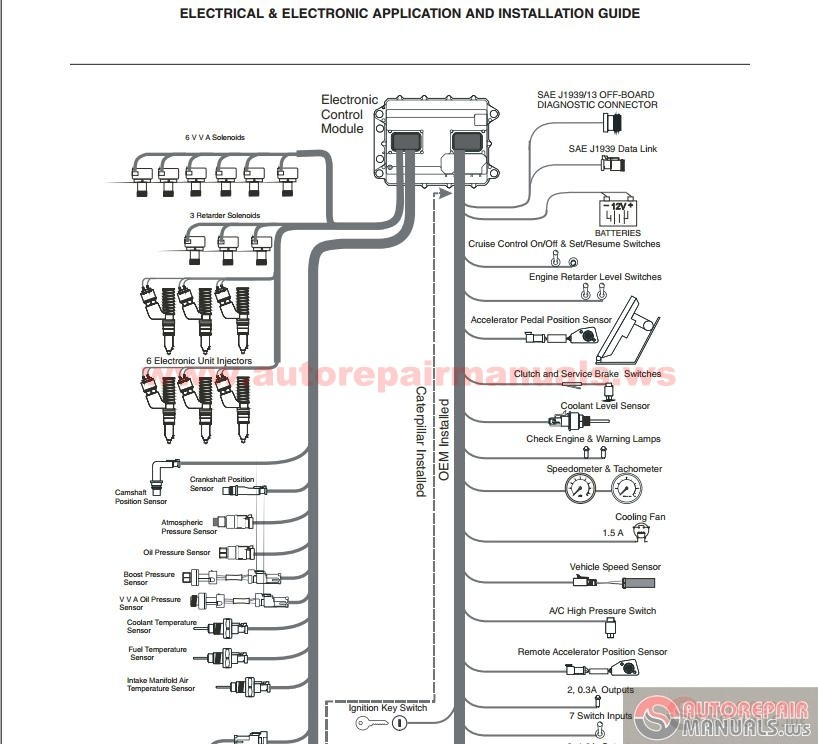 Cat_C11 C13 C15_Electrical_Guide_Troubleshooting2 cat 3406e ecm wiring diagram wiring wiring diagram instructions cat c15 engine wiring diagram at gsmx.co