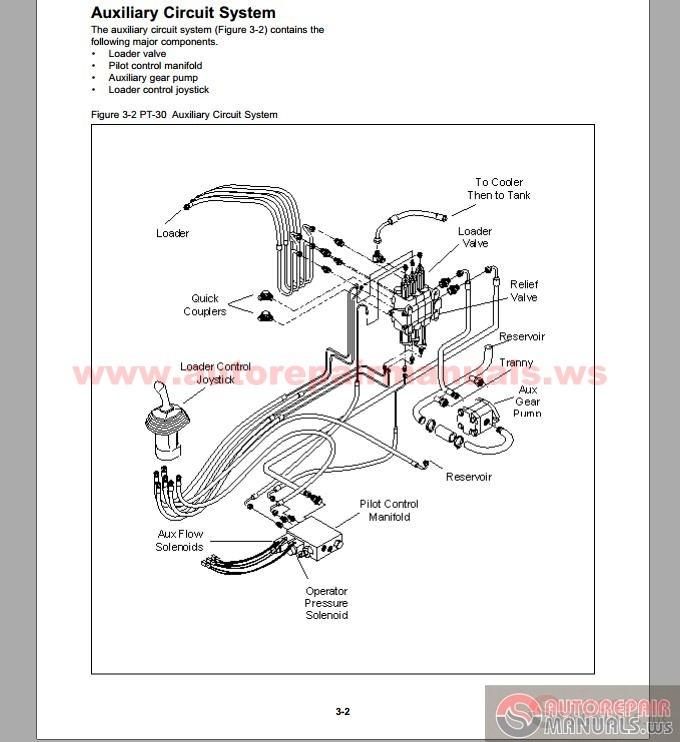 6 wire schematic wiring diagram terex compact track loader pt 30 service manual auto 6 schematic wiring diagram