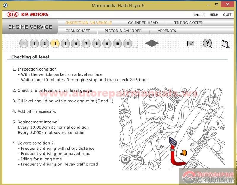 kia carnival 2003 workshop manual