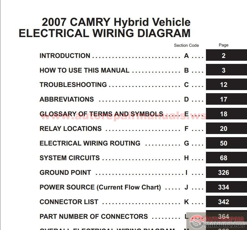 toyota camry 2006 owners manual pdf 1991 2002 saturn s series haynes repair manual pdf toyota. Black Bedroom Furniture Sets. Home Design Ideas