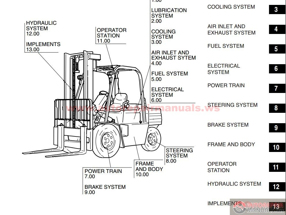 30 Daewoo Forklift Parts Diagram