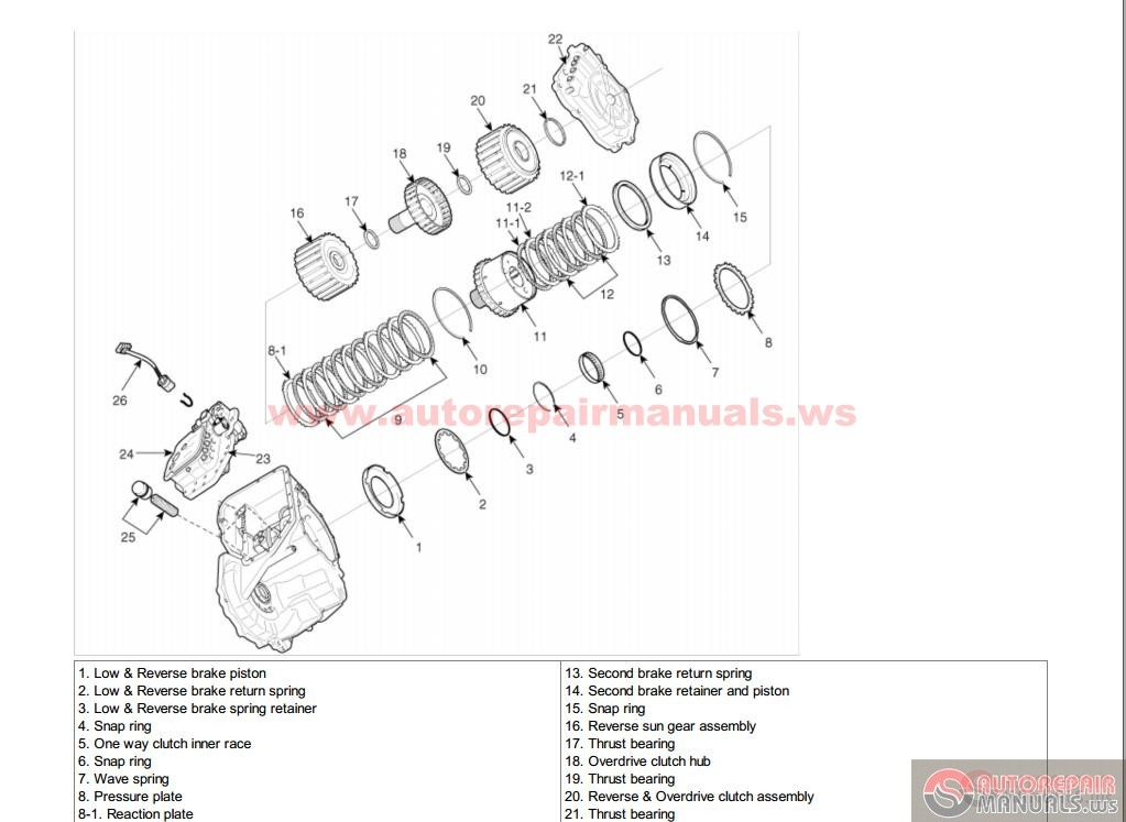 diagrams kia forte fuse box diagram koup from  kia  auto