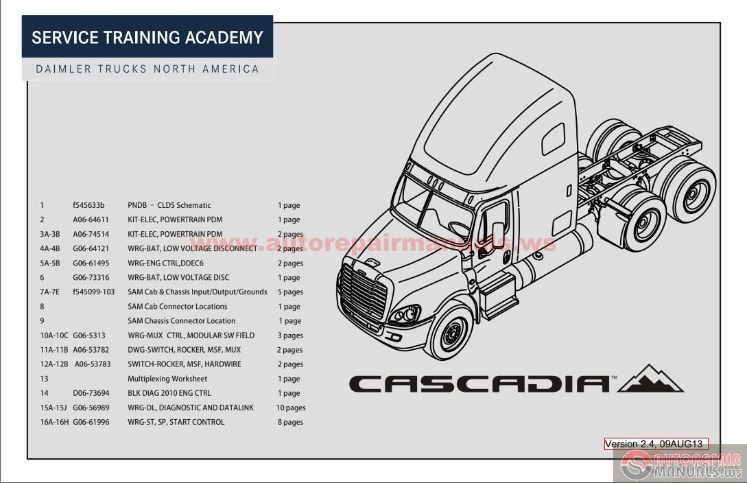 similiar freightliner fuel system diagram keywords freightliner 2010 cascadia starter wiring diagram wiring diagram