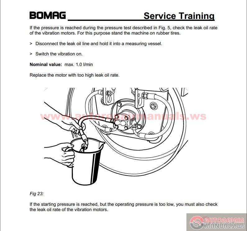 Img: Bomag Bw100ad 3 Wiring Diagram At Gundyle.co