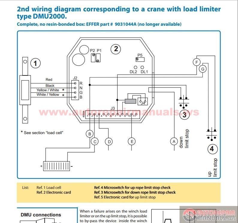 EFFER_Electrical_Hydraulic_Cranes_Service_Manual_54 gardner denver wiring diagram 303eah546 wiring wiring diagram  at cos-gaming.co