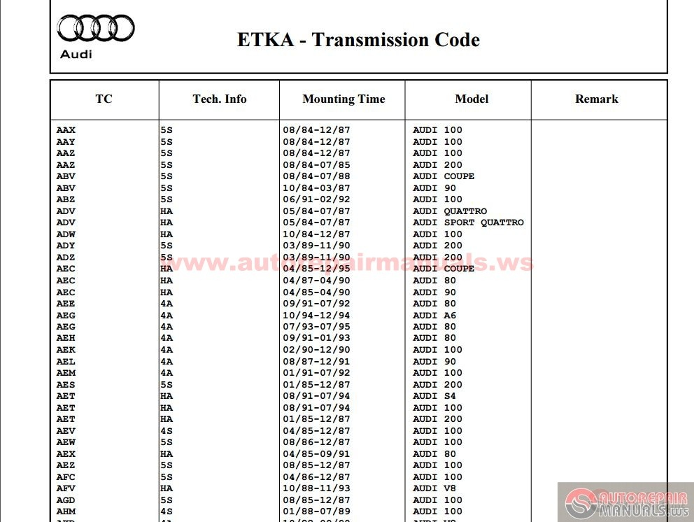 VAG 01 04 2014 - (All Engine Codes + All Gearbox Codes) | Auto