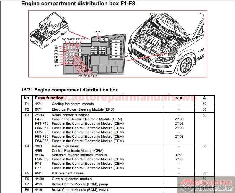 Volvo Wiring Diagrams on 2001 Volvo S80 Wiring Diagram