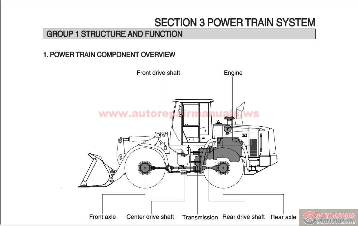 Hyundai Wheel Loader Hl740 9s Service Manual Service border=