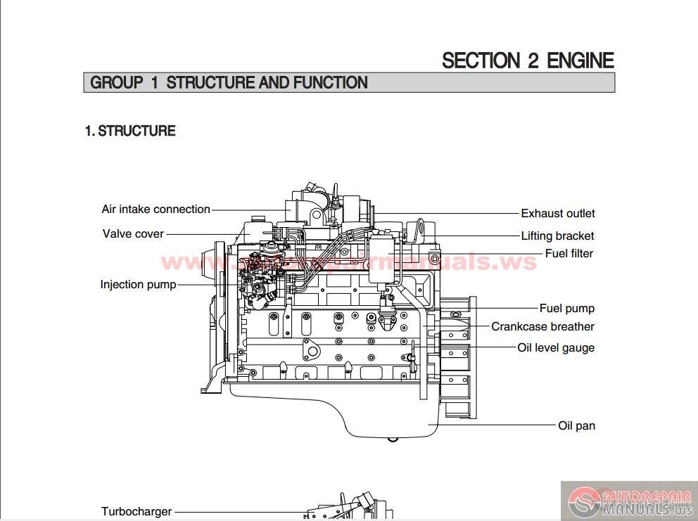 hyundai wheel loader hl757 9sm service manual auto. Black Bedroom Furniture Sets. Home Design Ideas