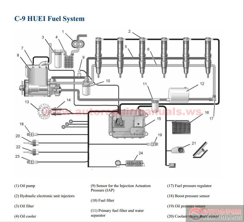 caterpillar engine parts diagrams with Cat C9 Huei Fuel System on Engine Diagram Fuel Filter Car Parts And Ponent further I01146977 besides Cat C9 Huei Fuel System likewise Schematics e besides SEBP15760077.