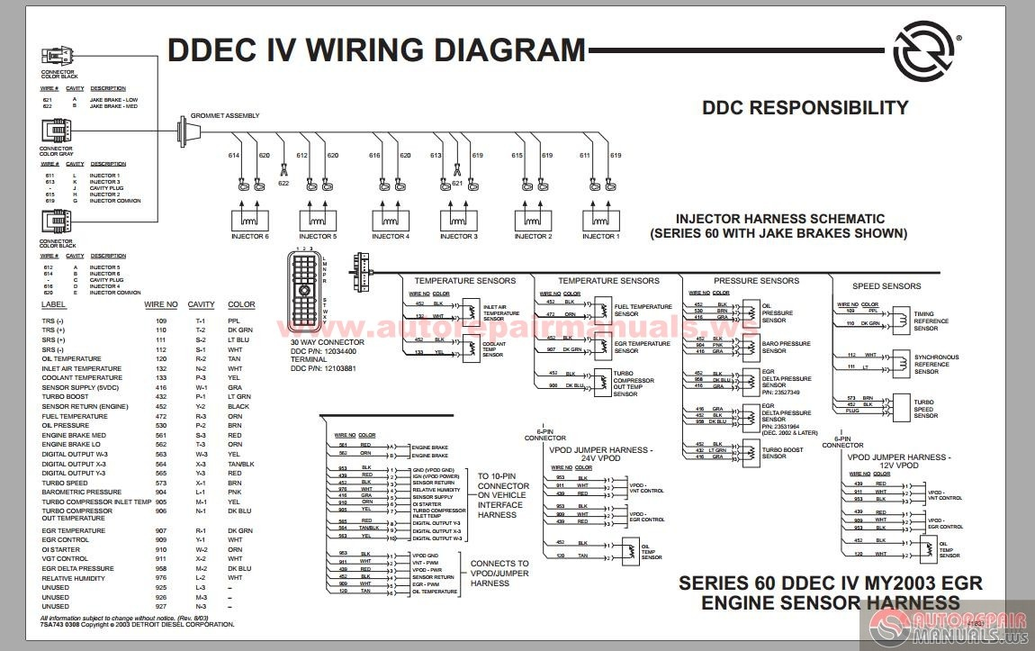 detroit diesel series 60 ddec iv wiring diagram auto repair DDEC 5 Wiring Schematic  Caterpillar Wiring Diagram DDEC IV Battery DDEC V Wiring