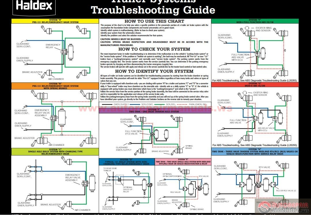 Haldex     Trailer    Air Brake Troubleshooting    Guide      Auto