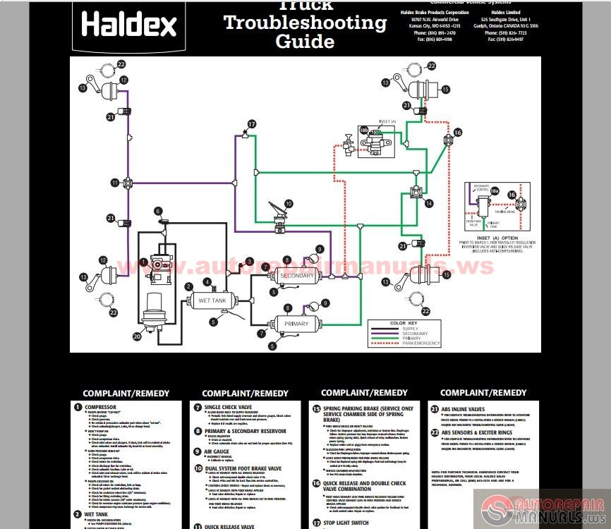 Haldex Truck Air Brake Troubleshooting Guide on Kohler Engine Parts Catalog Manual