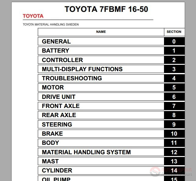 how to clear toyota forklift codes