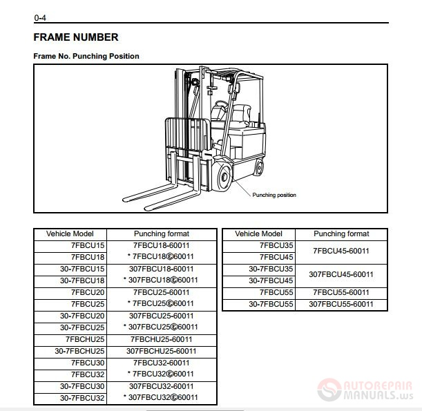 Toyota forklift 7fbcu 15 55 service manual auto repair manual pages 910 publicscrutiny Choice Image