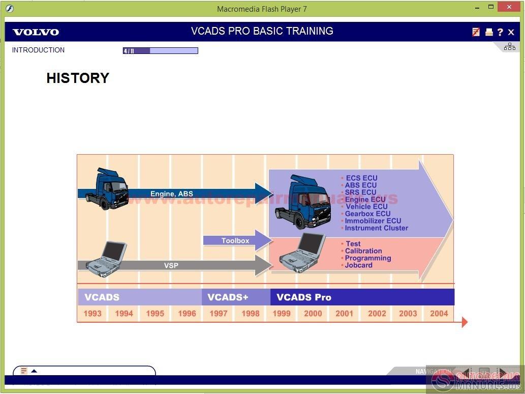 Volvo Vcads Pro Basic Training