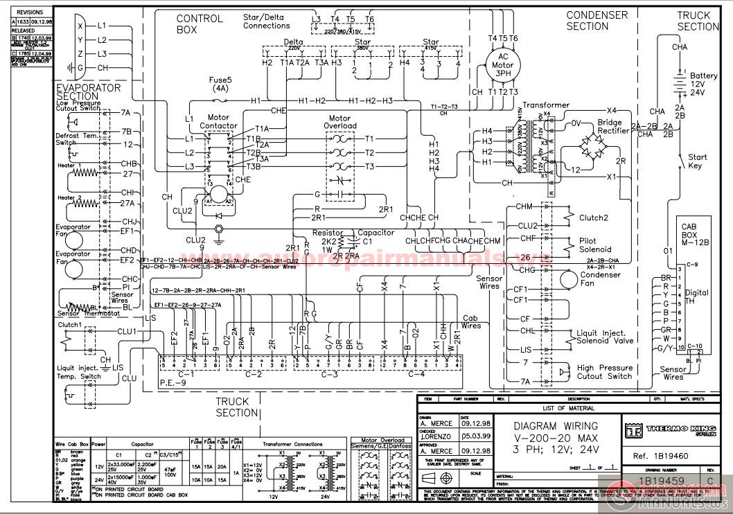 thermo king truck wiring diagrams 2006 auto repair manual forum thermo king truck wiring diagrams 2006 size 410mb type pdf electrical and principal schematics of refrigeration systems thermo king