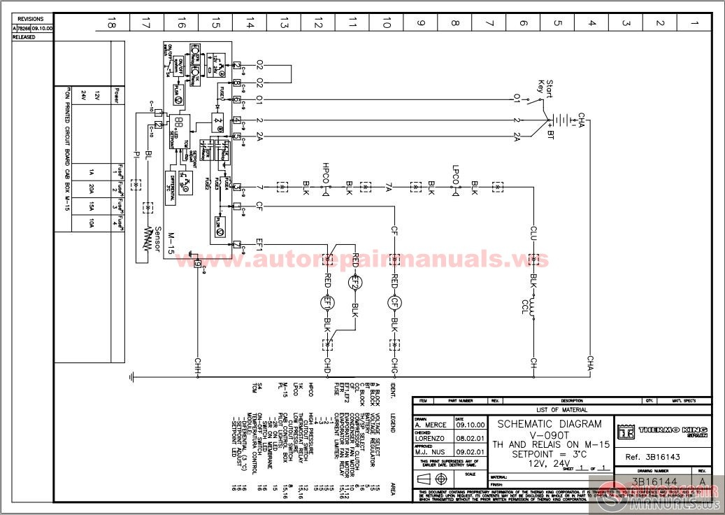 Prime Thermo King Tripac Wiring Diagram Basic Electronics Wiring Diagram Wiring Digital Resources Spoatbouhousnl