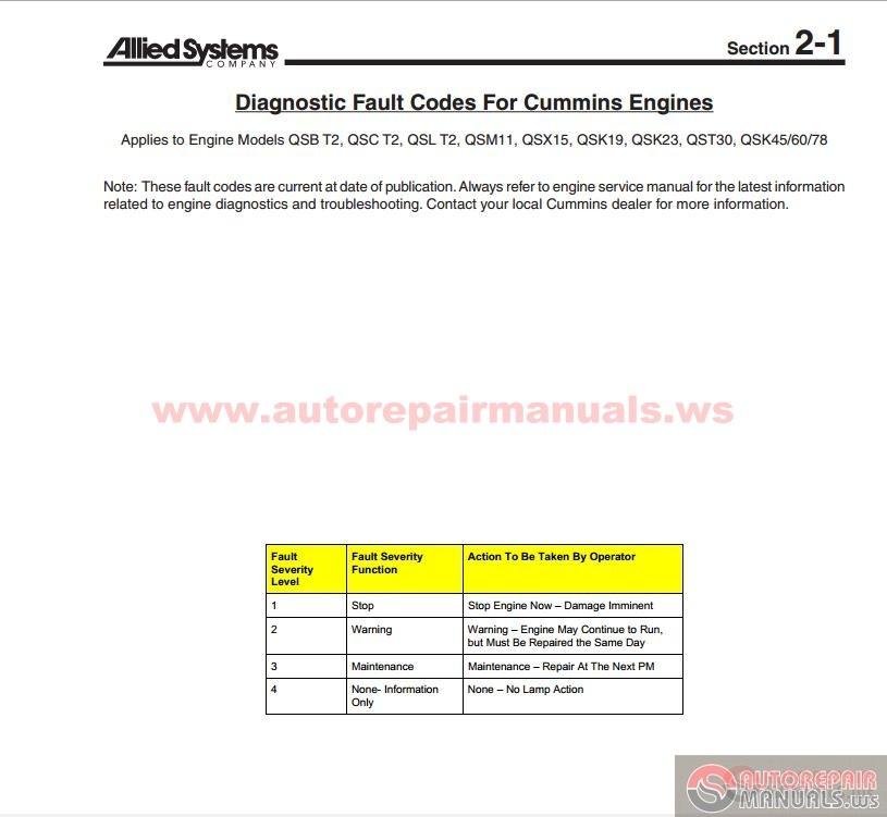 Diagnostic Fault Codes QSB, QSC, QSL, QSM, QSX
