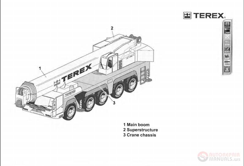 terex crane ac200-1 global training