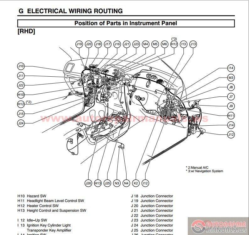 Toyota_Landcruiser_Prado_2004 2005_Electronic_Wiring_Diagram3 prado wiring diagram diagram wiring diagrams for diy car repairs land cruiser 100 electrical wiring diagram at nearapp.co