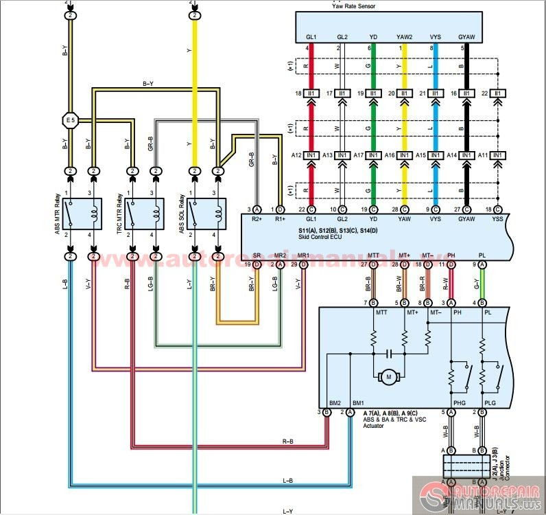 Toyota_Landcruiser_Prado_2004 2005_Electronic_Wiring_Diagram4 prado wiring diagram diagram wiring diagrams for diy car repairs Basic Electrical Wiring Diagrams at bayanpartner.co
