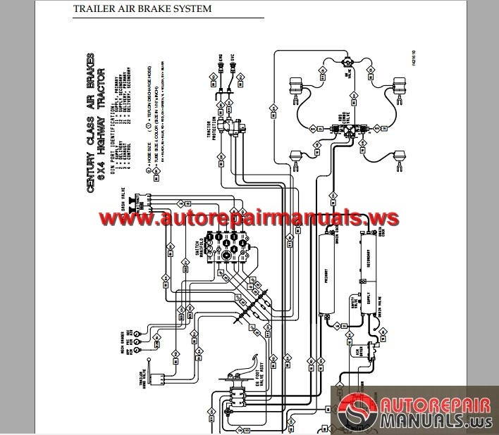 Cascadia Headlight Wiring Diagram on peterbilt headlight wiring diagram