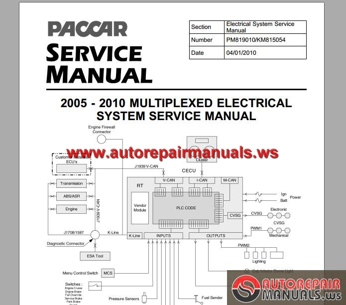 Paccar Multiplexed Service Manuals on 6 Cylinder Engine Diagram