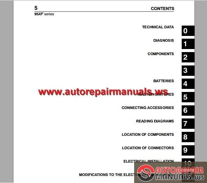 Daf Wiring Diagram: PDF] daf truck fault codes pdf (28 pages) - mack wiring diagram ,Design