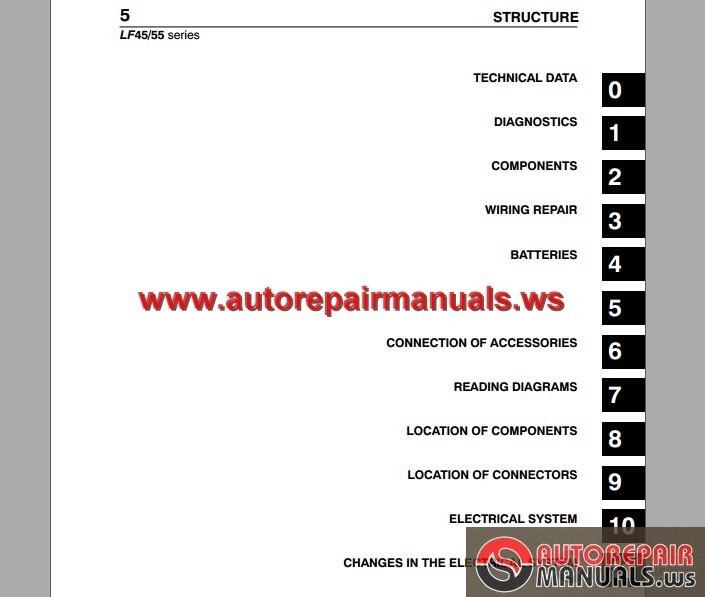 DAF_LF45_LF55_Electrical_Wiring_Diagram1 daf lf45, lf55 electrical wiring diagram auto repair manual daf lf45 abs wiring diagram at gsmportal.co