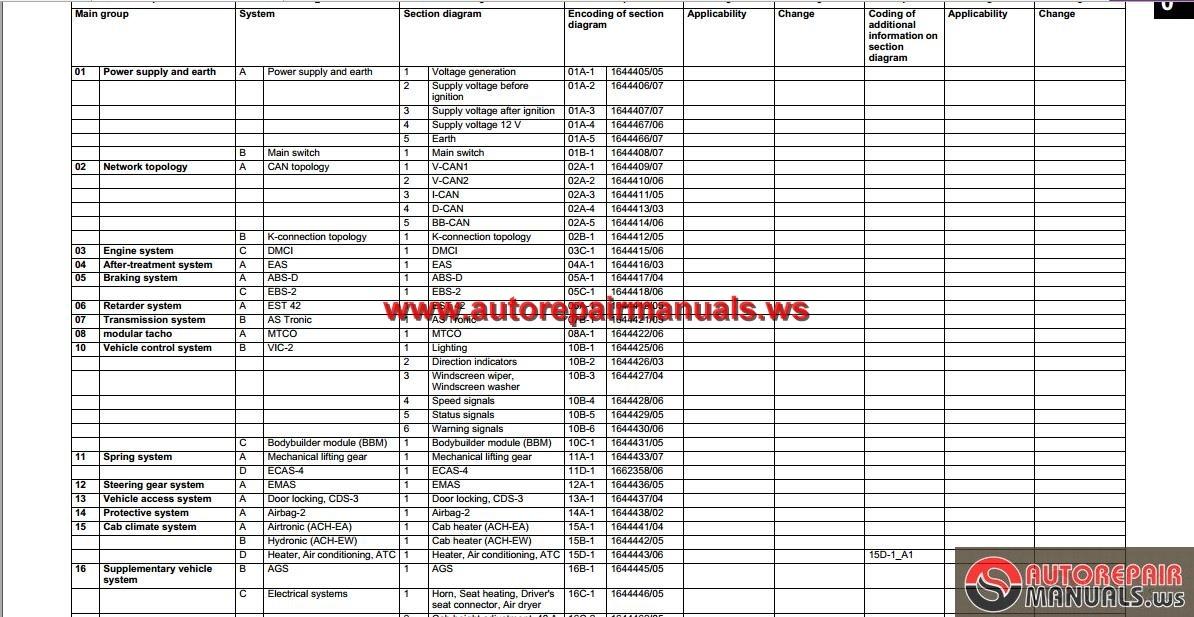 Workshop Manual Mercedes-Benz E-Class Diesel CDI W210 W211 Series 2000-2006