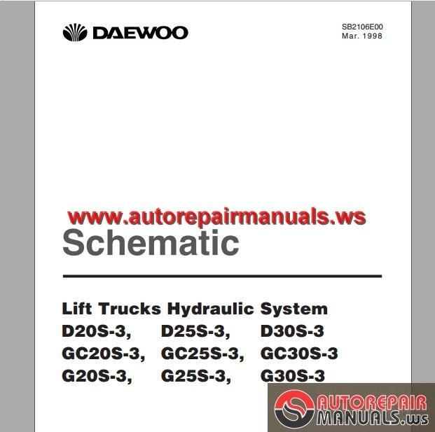 Daewoo Lift Trucks Hydraulic System Schematic | Auto Repair ... on