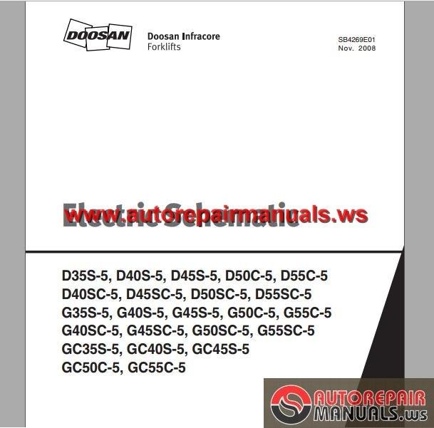 daewoo forklift operator manual user manual guide u2022 rh fashionfilter co daewoo g30s-2 parts manual daewoo g30s parts manual