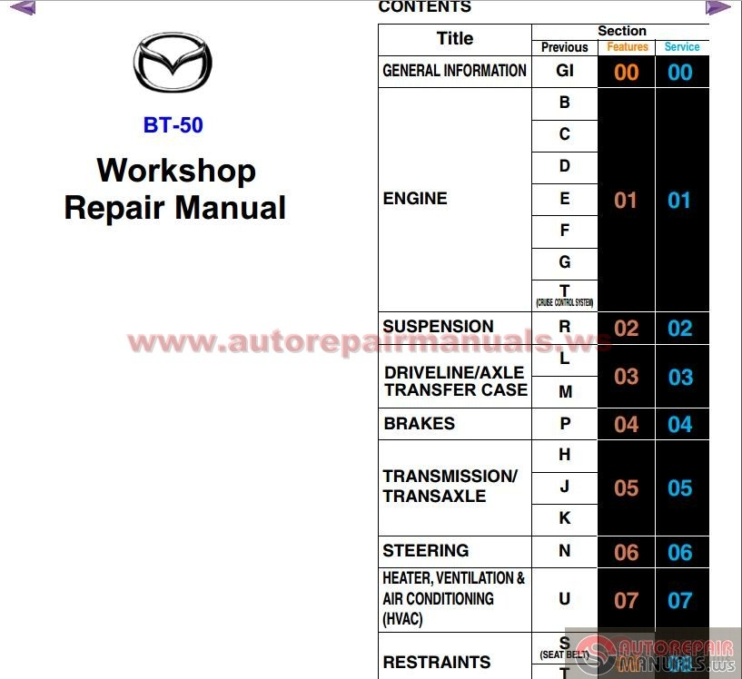 Mazda_BT 50_2007_Workshop_Repair_Manual3 pdf manual 2006 mazda 6 repair manual 100 images mazda 3 2006 2006 mazda 6 fuse box diagram manual at mr168.co