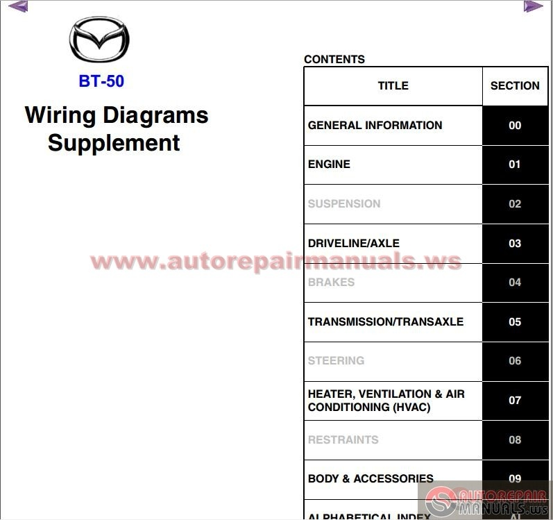 Mazda Bt 50 2007 Workshop Repair Manual Auto Repair