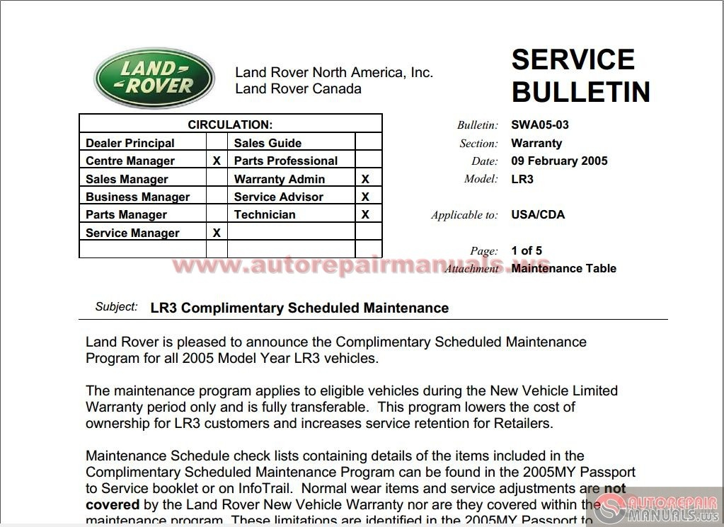 land rover discovery3  lr3  workshop manual auto repair defender 90 300tdi wiring diagram land rover 90 wiring diagram