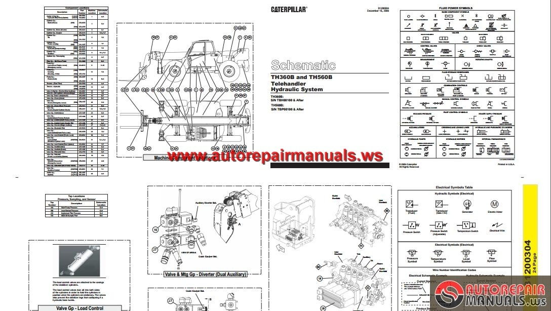 fuel pump wiring diagram for 1996 mustang cat telehander th360b (tbh) hydraulic schematic | auto ... 120m wiring diagram