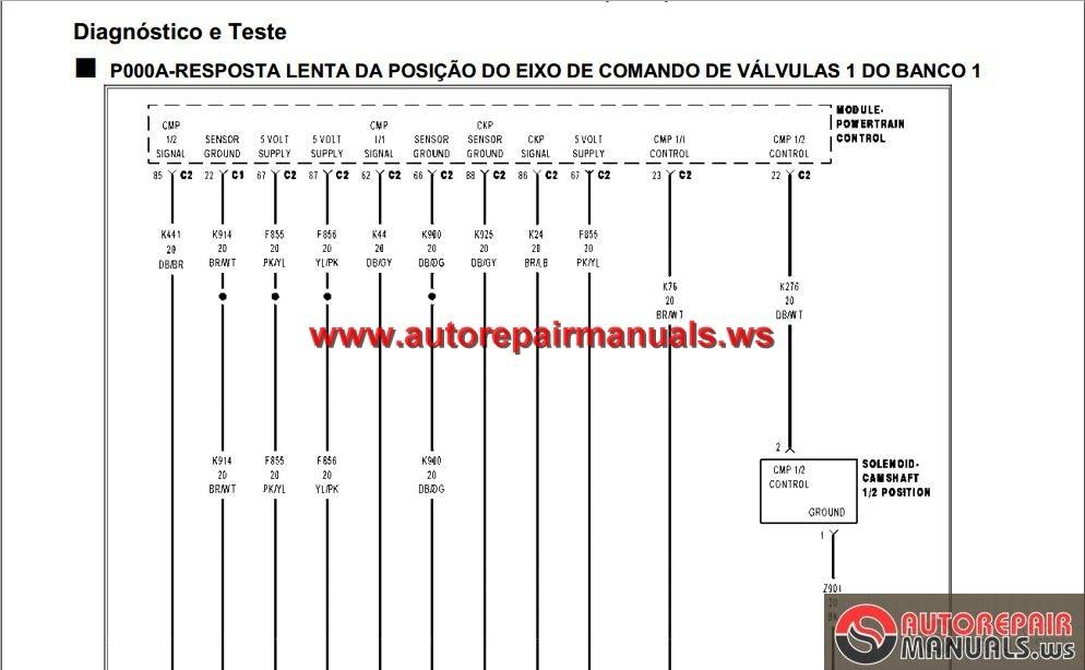 Service Manual Fiat Freemont 2012  Full