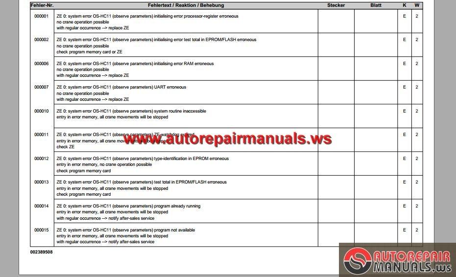 Liebherr Mobile Crane Ltm 1080 1 Liccon Error Code Auto Repair Manual Forum Heavy Equipment